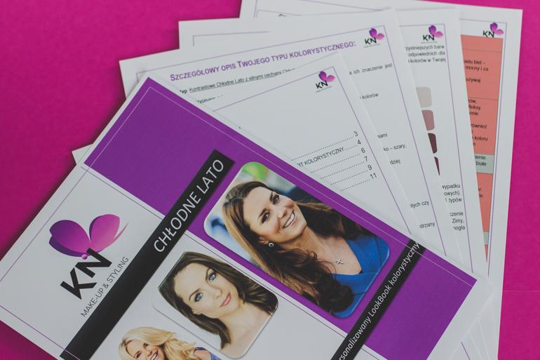 spersonalizowany lookbook dla kobiet